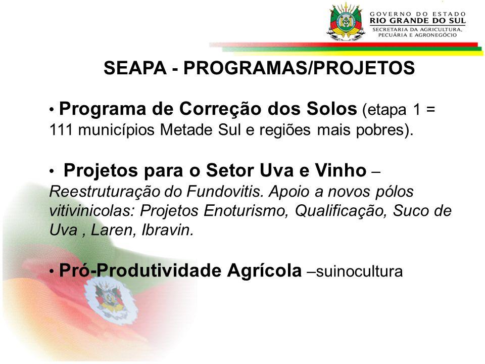 SEAPA - PROGRAMAS/PROJETOS