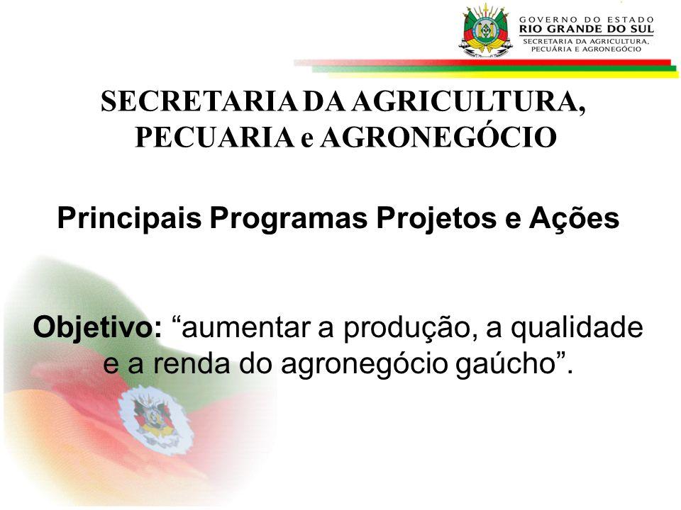 SECRETARIA DA AGRICULTURA, PECUARIA e AGRONEGÓCIO