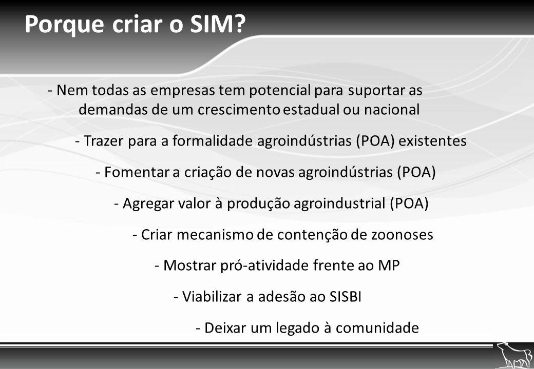 Porque criar o SIM - Nem todas as empresas tem potencial para suportar as. demandas de um crescimento estadual ou nacional.