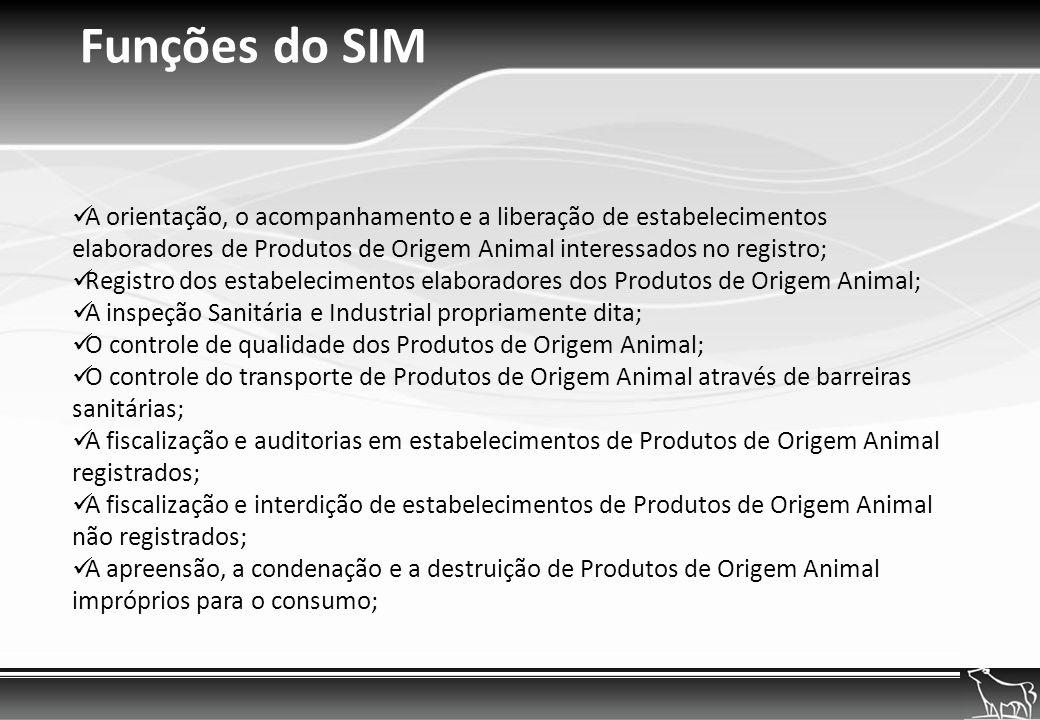 Funções do SIM A orientação, o acompanhamento e a liberação de estabelecimentos elaboradores de Produtos de Origem Animal interessados no registro;