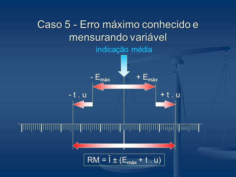 Caso 5 - Erro máximo conhecido e mensurando variável