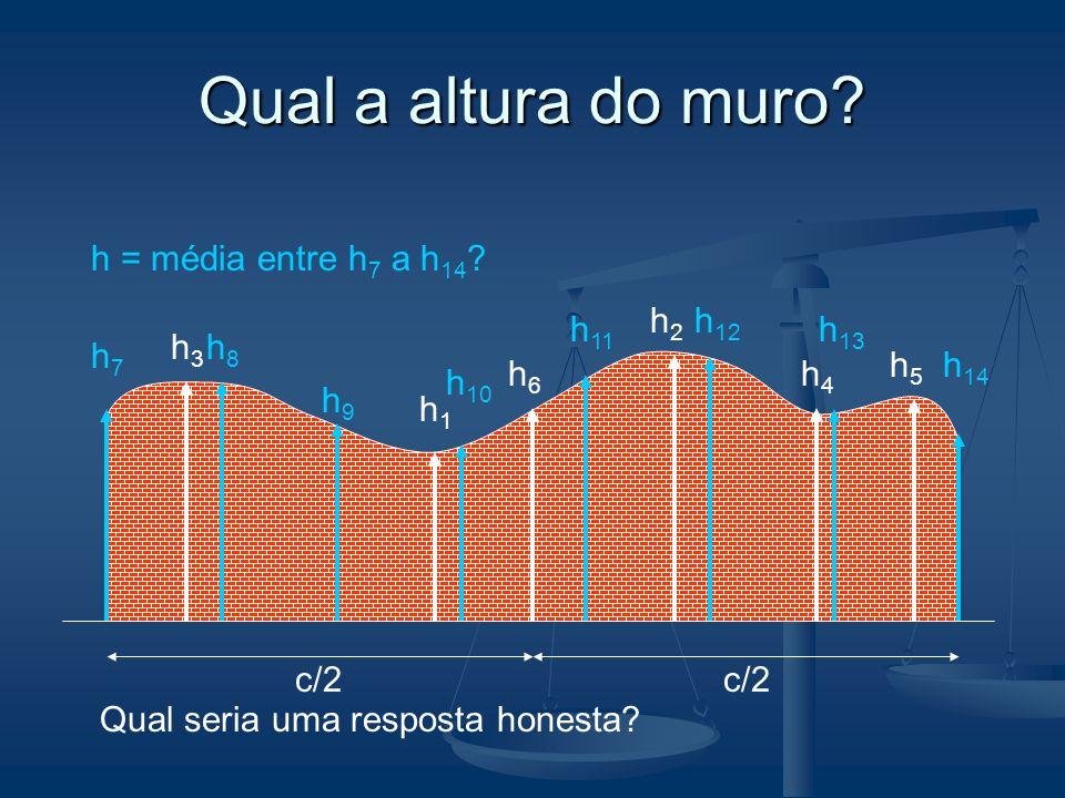 Qual a altura do muro h = média entre h7 a h14 h2 h12 h11 h13 h3 h8