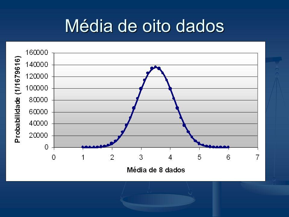 Média de oito dados