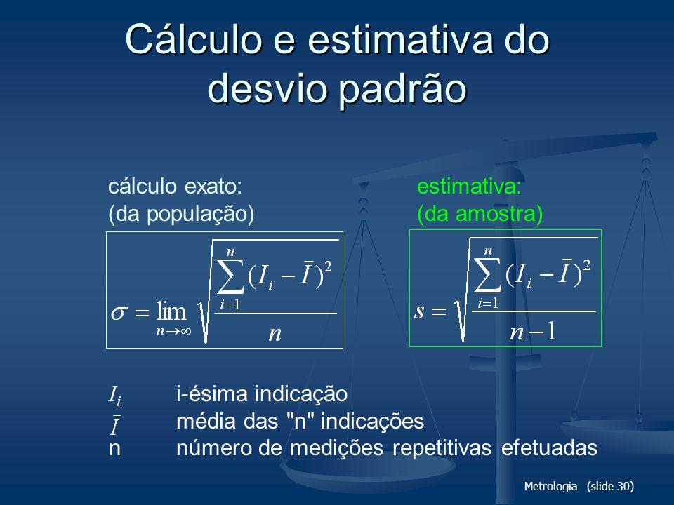 Cálculo e estimativa do desvio padrão