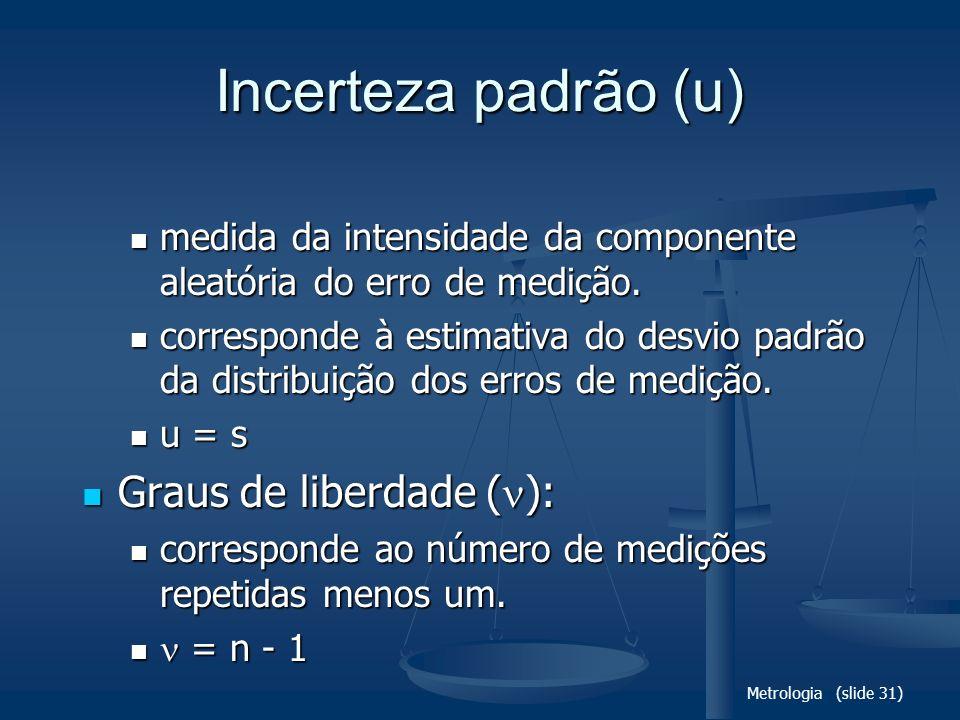 Incerteza padrão (u) Graus de liberdade ():