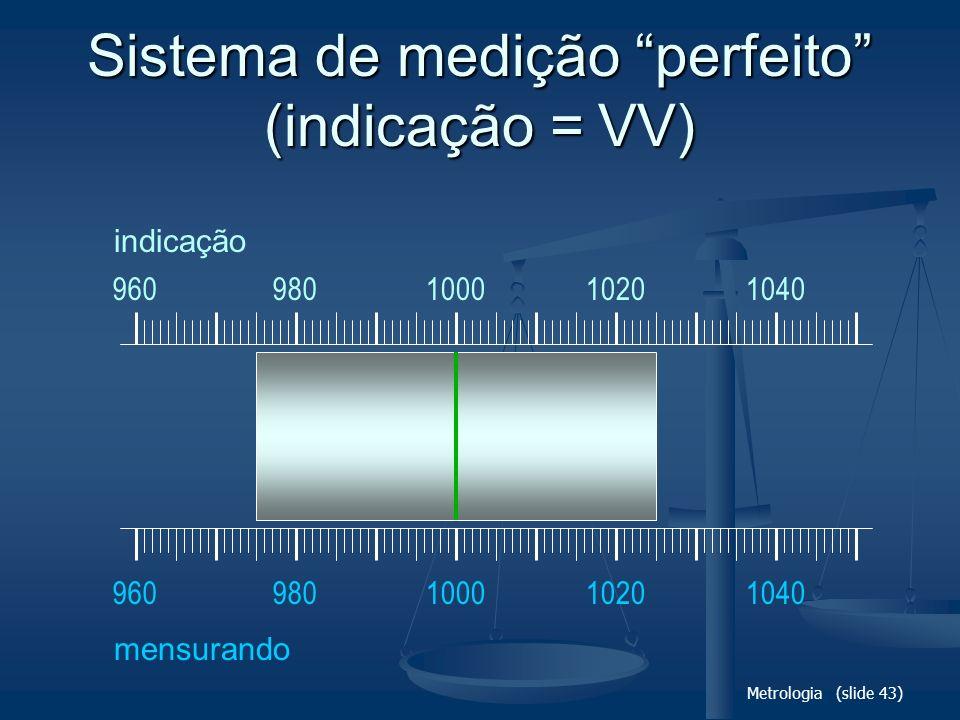 Sistema de medição perfeito (indicação = VV)