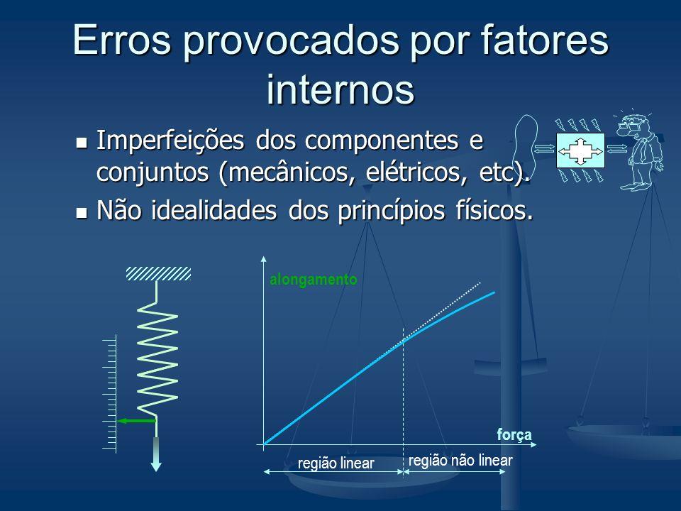 Erros provocados por fatores internos