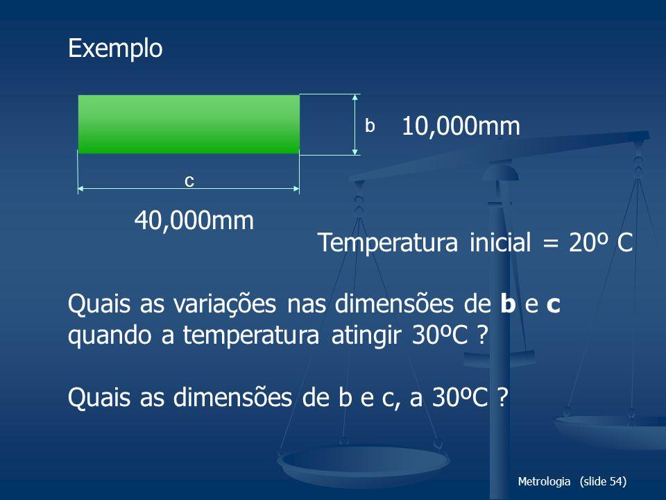 Temperatura inicial = 20º C