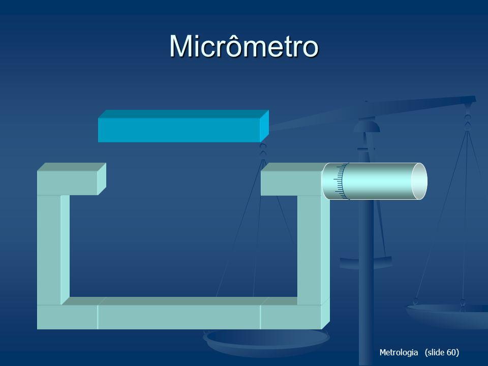 Micrômetro Metrologia (slide 60)