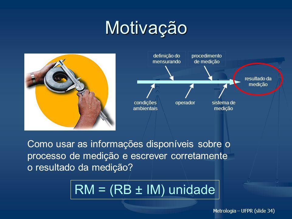 Motivação RM = (RB ± IM) unidade