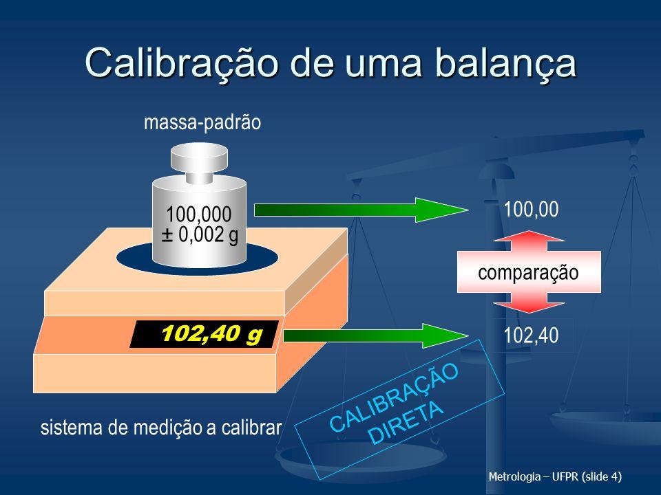 Calibração de uma balança