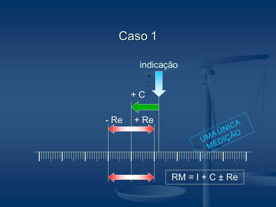 Caso 1 indicação + C - Re + Re UMA ÚNICA MEDIÇÃO RM = I + C ± Re