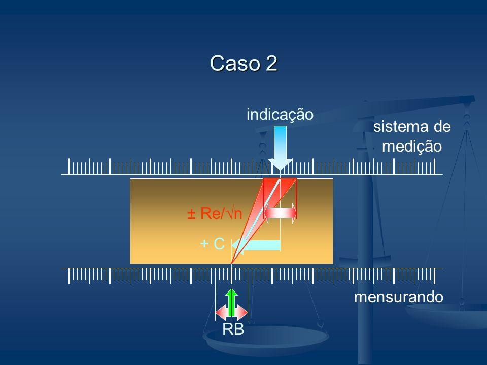 Caso 2 indicação sistema de medição + C ± Re/√n mensurando RB