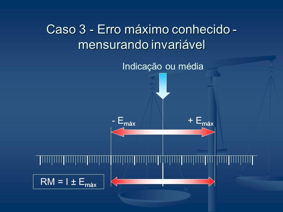 Caso 3 - Erro máximo conhecido - mensurando invariável