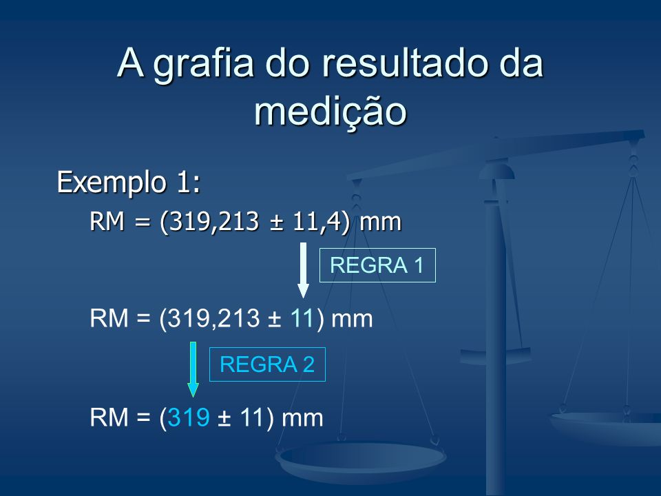 A grafia do resultado da medição