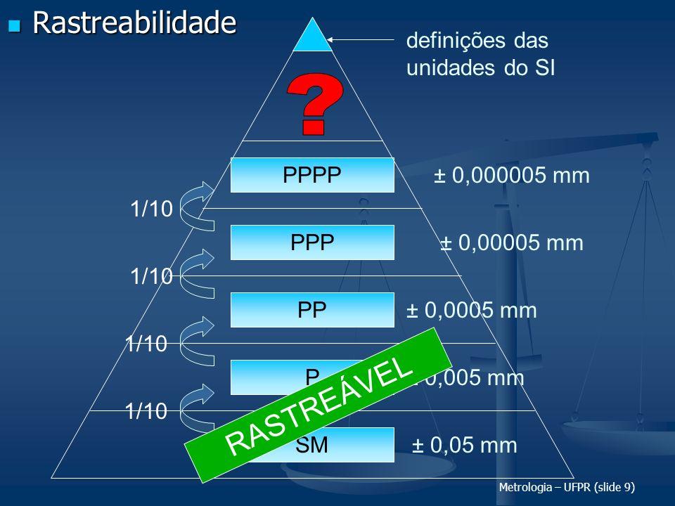 Rastreabilidade RASTREÁVEL definições das unidades do SI PPPP