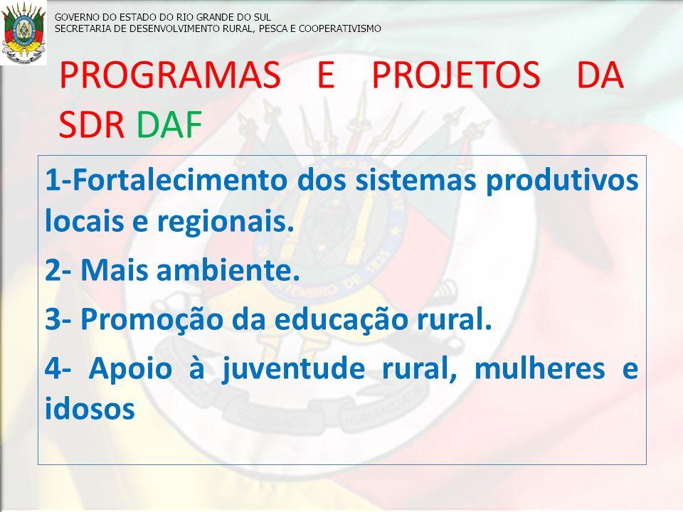 PROGRAMAS E PROJETOS DA SDR DAF