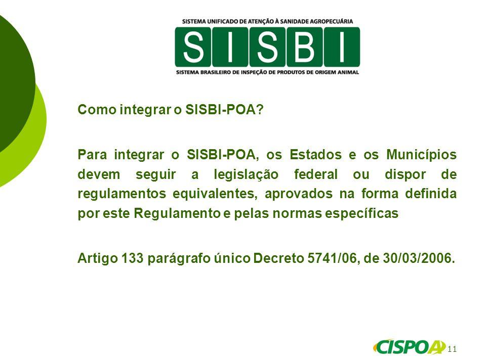 Como integrar o SISBI-POA