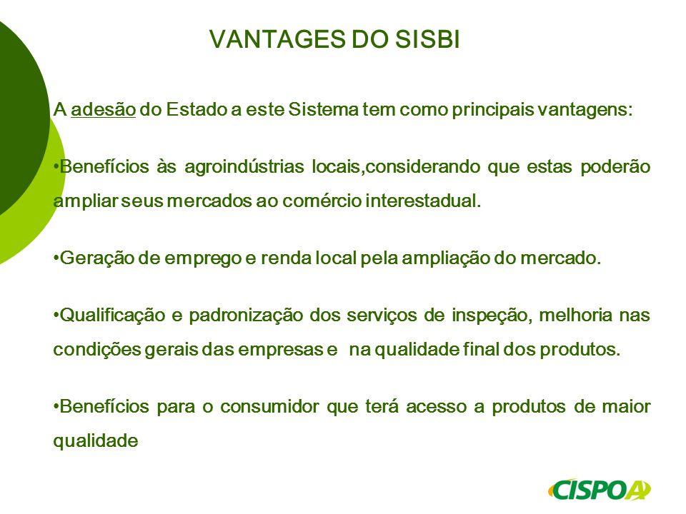 VANTAGES DO SISBI A adesão do Estado a este Sistema tem como principais vantagens: