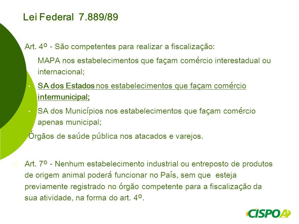 Lei Federal 7.889/89 Art. 4º - São competentes para realizar a fiscalização: