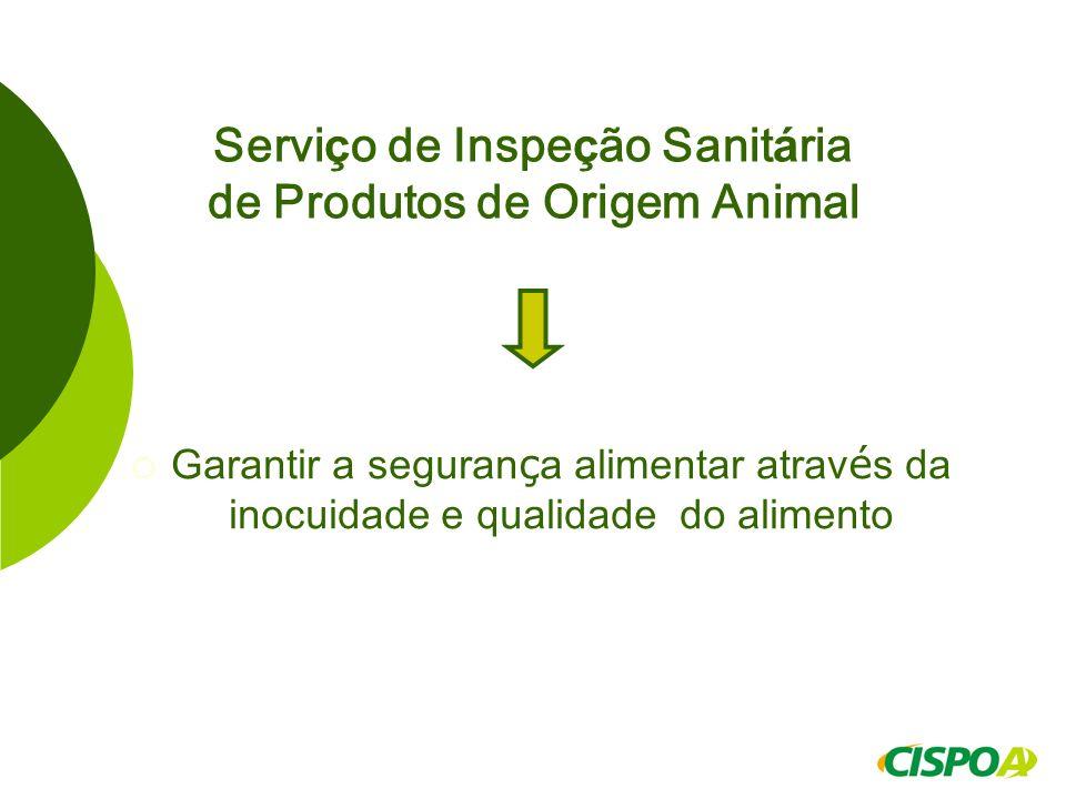 Serviço de Inspeção Sanitária de Produtos de Origem Animal