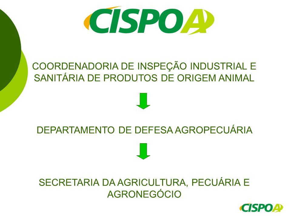 DEPARTAMENTO DE DEFESA AGROPECUÁRIA