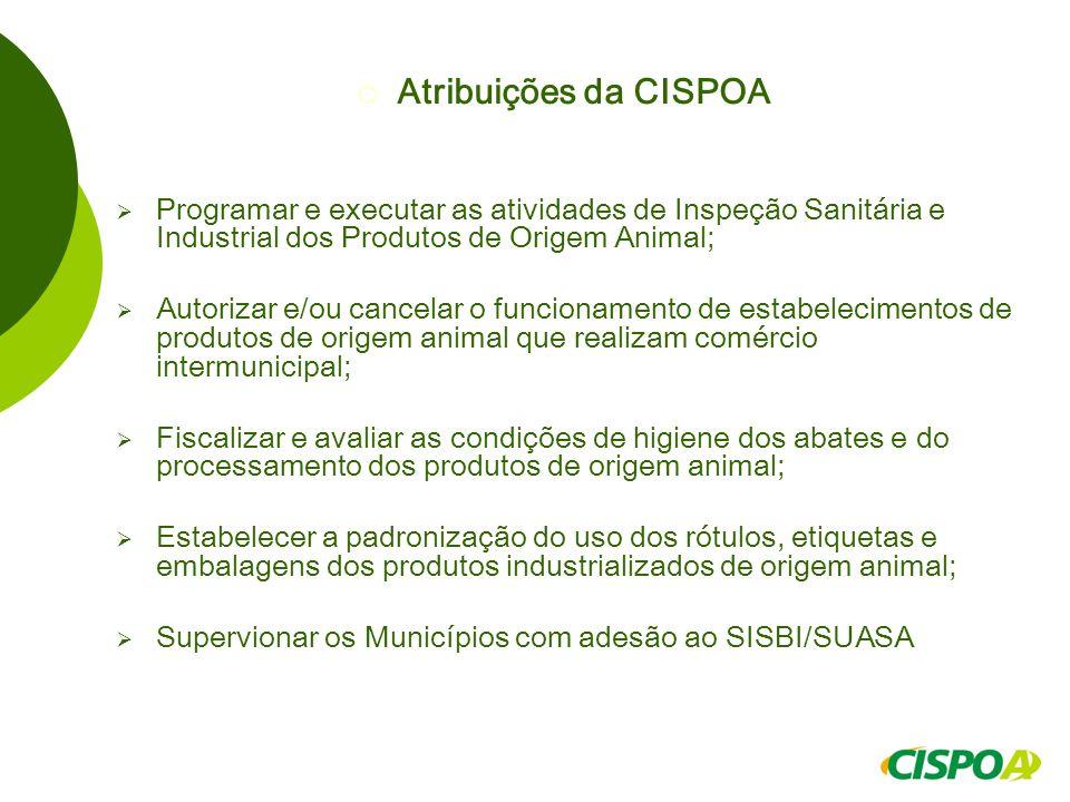 Atribuições da CISPOA Programar e executar as atividades de Inspeção Sanitária e Industrial dos Produtos de Origem Animal;