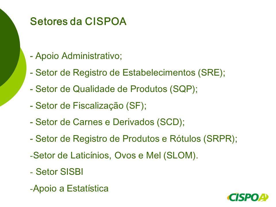 Setores da CISPOA - Apoio Administrativo;