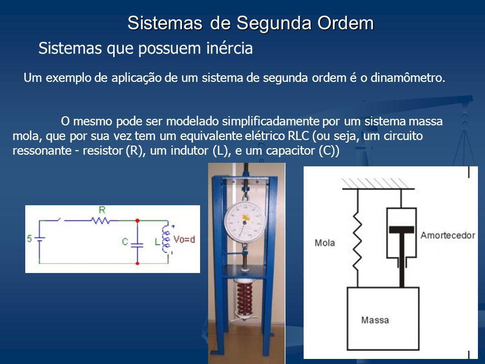 Sistemas de Segunda Ordem