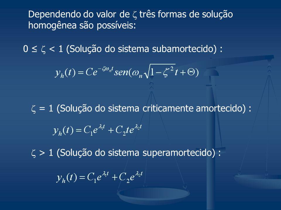 Dependendo do valor de z três formas de solução homogênea são possíveis:
