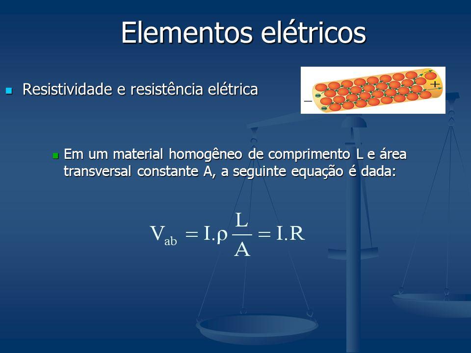 Elementos elétricos Resistividade e resistência elétrica