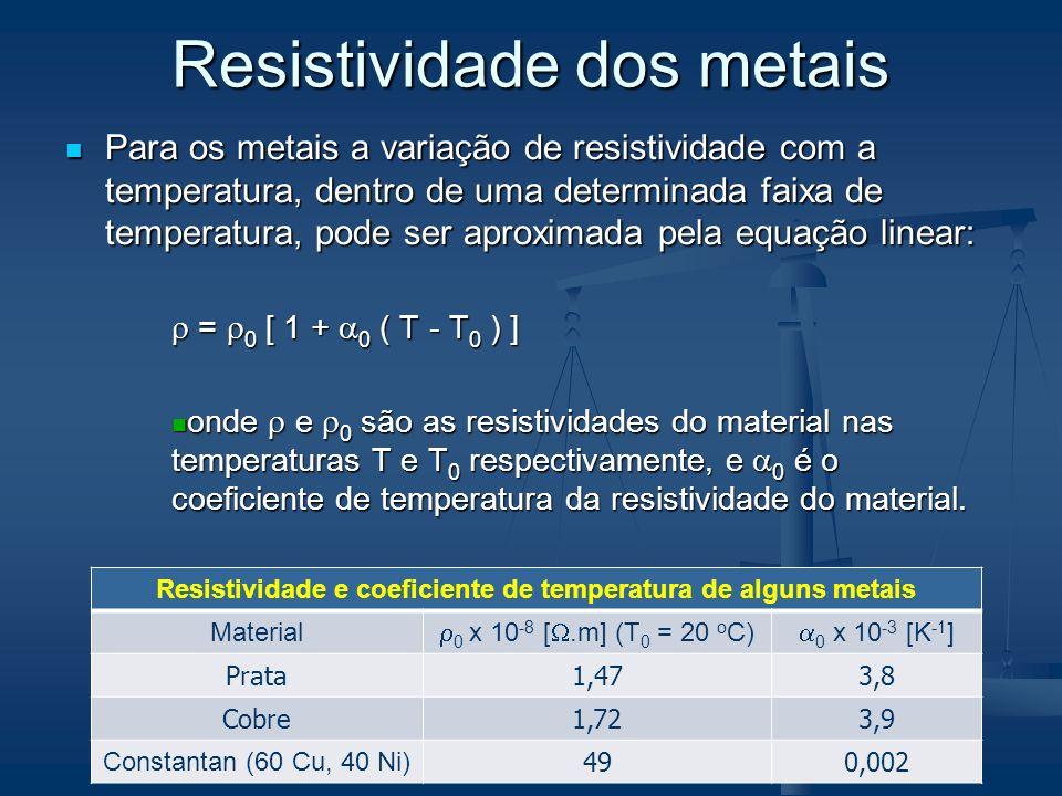 Resistividade dos metais