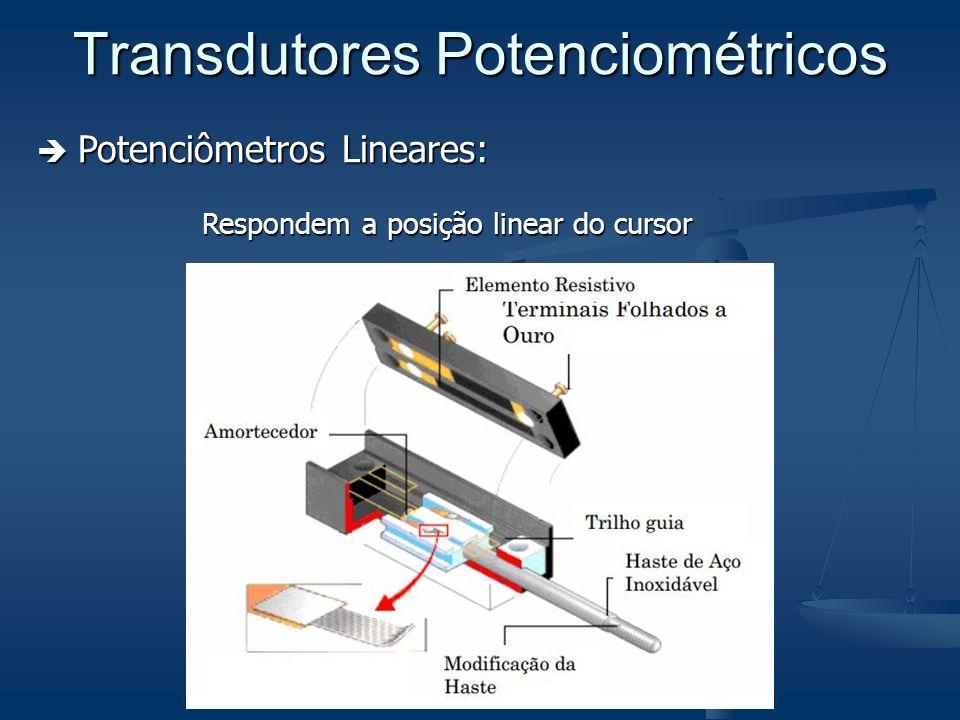 Transdutores Potenciométricos
