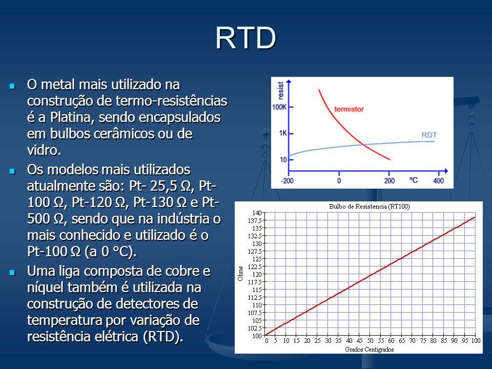 RTD O metal mais utilizado na construção de termo-resistências é a Platina, sendo encapsulados em bulbos cerâmicos ou de vidro.