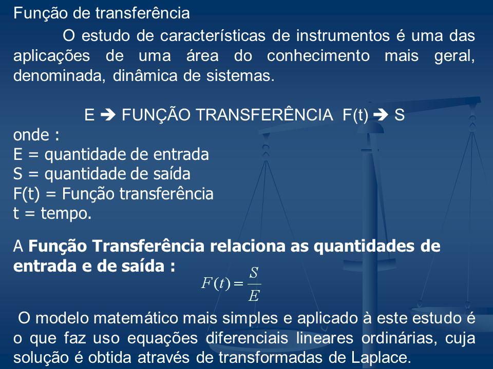 E  FUNÇÃO TRANSFERÊNCIA F(t)  S