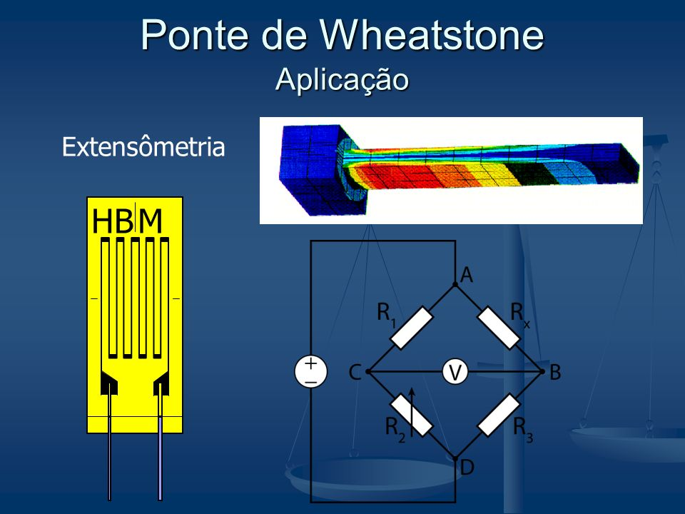 Ponte de Wheatstone Aplicação Extensômetria HB M