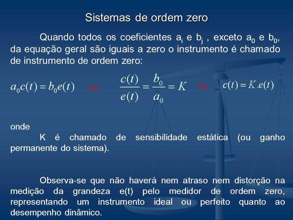 Sistemas de ordem zero
