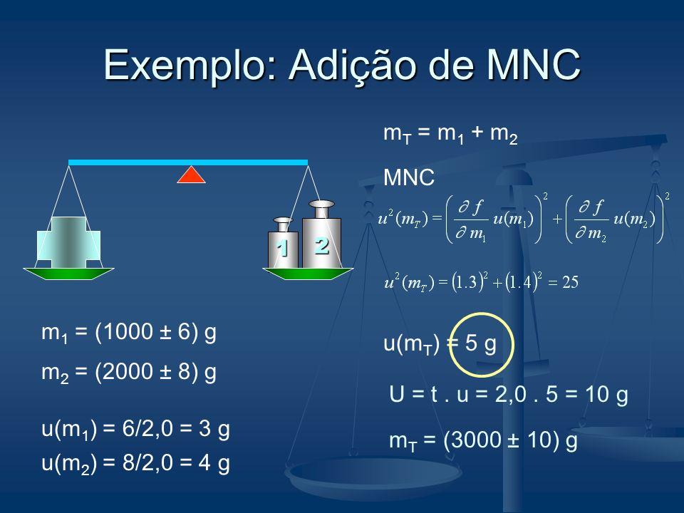Exemplo: Adição de MNC mT = m1 + m2 MNC 2 1 m1 = (1000 ± 6) g