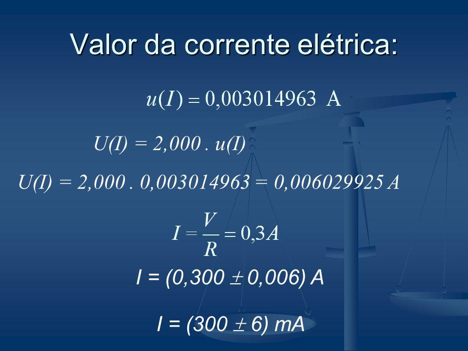 Valor da corrente elétrica: