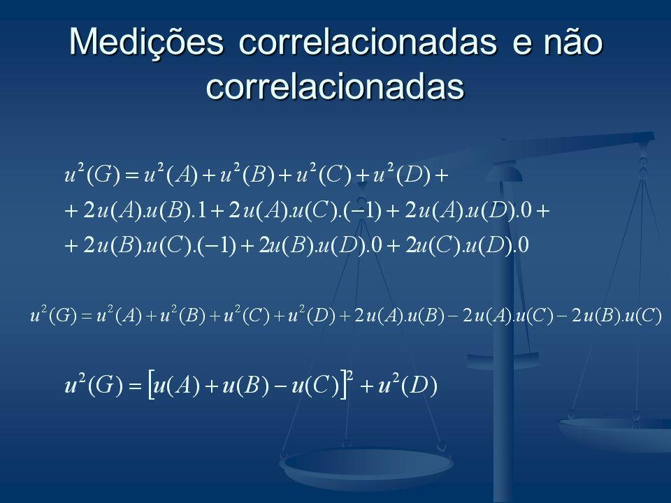 Medições correlacionadas e não correlacionadas