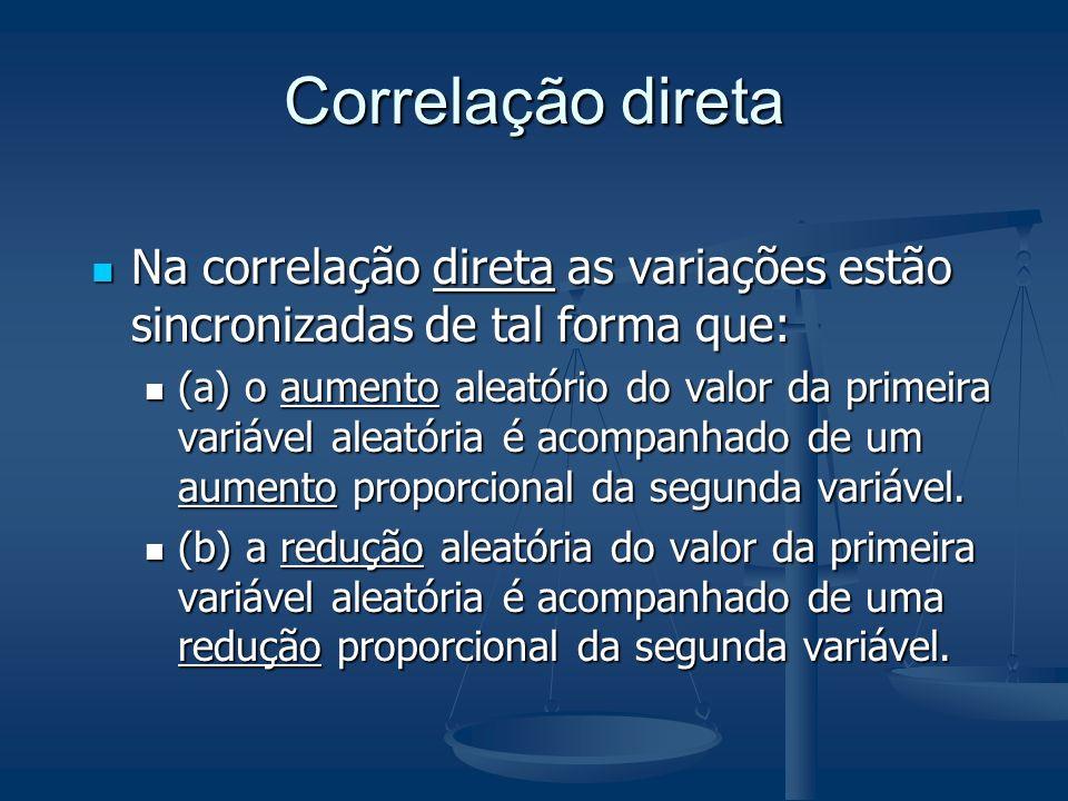 Correlação direta Na correlação direta as variações estão sincronizadas de tal forma que: