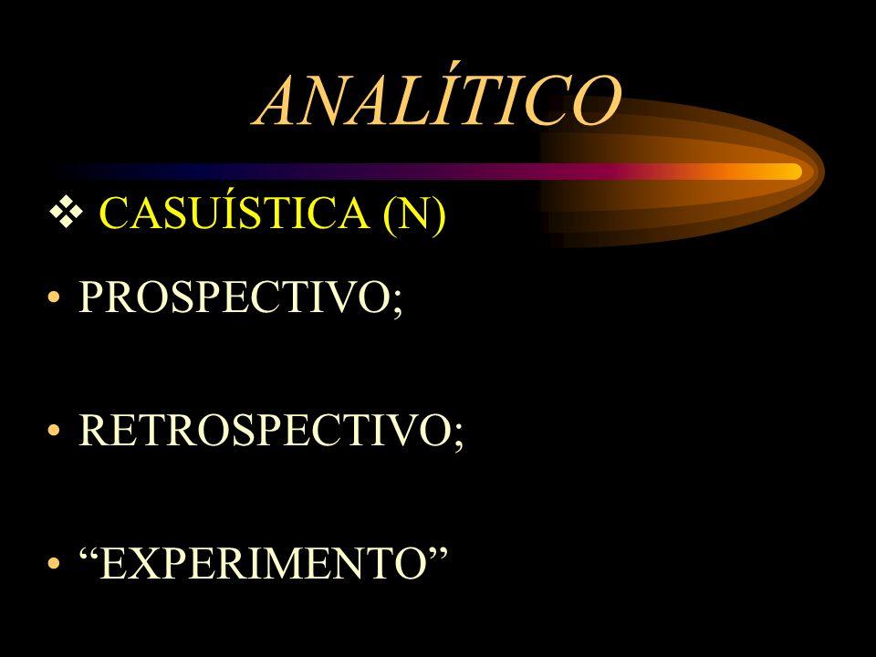 ANALÍTICO CASUÍSTICA (N) PROSPECTIVO; RETROSPECTIVO; EXPERIMENTO