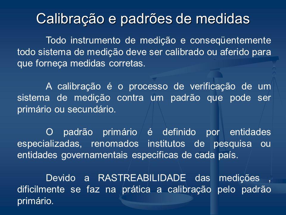Calibração e padrões de medidas