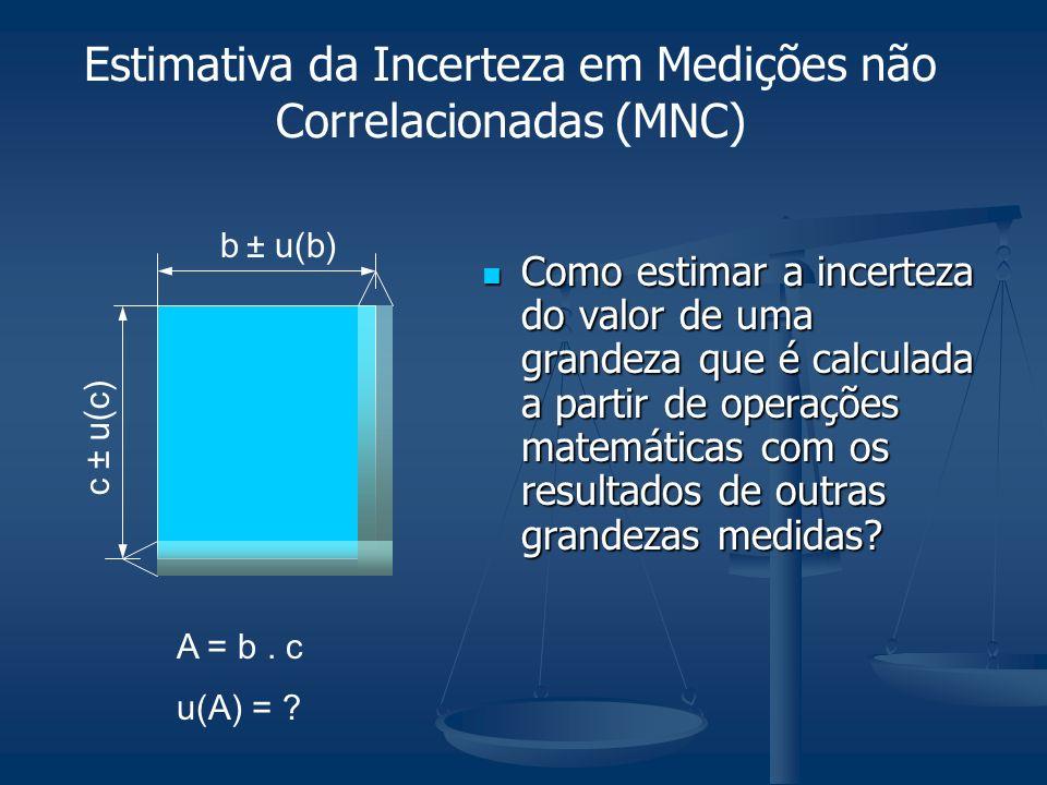 Estimativa da Incerteza em Medições não Correlacionadas (MNC)
