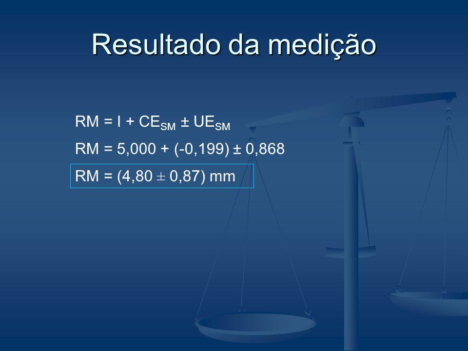 Resultado da medição RM = I + CESM ± UESM