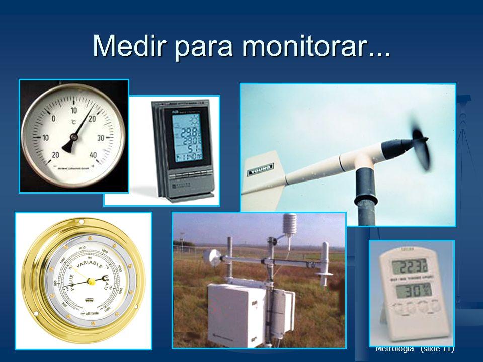 Medir para monitorar... Metrologia (slide 11)