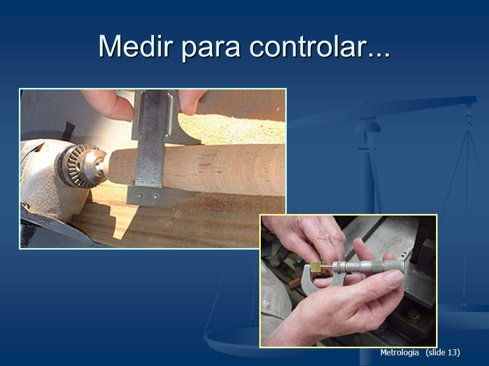 Medir para controlar... Metrologia (slide 13)