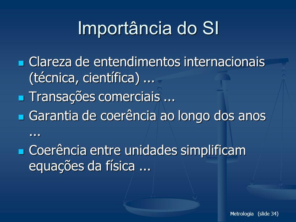 Importância do SI Clareza de entendimentos internacionais (técnica, científica) ... Transações comerciais ...