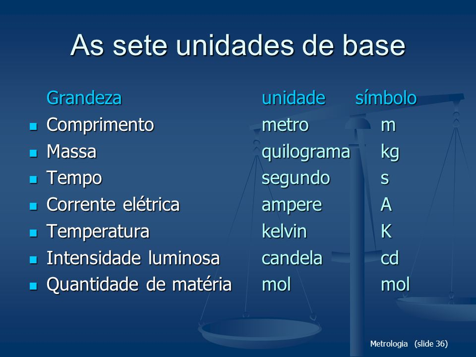 As sete unidades de base