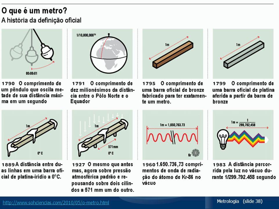 http://www.sohciencias.com/2010/05/o-metro.html Metrologia (slide 38)